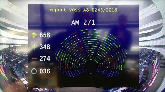 EL PARLAMENTO EUROPEO APRUEBA LA DIRECTIVA SOBRE DERECHOS DE AUTOR EN EL MERCADO ÚNICO DIGITAL